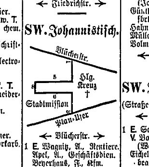 Am Johannistisch and neighbouring streets in 1900 (source: Berlin Address Book for 1900)