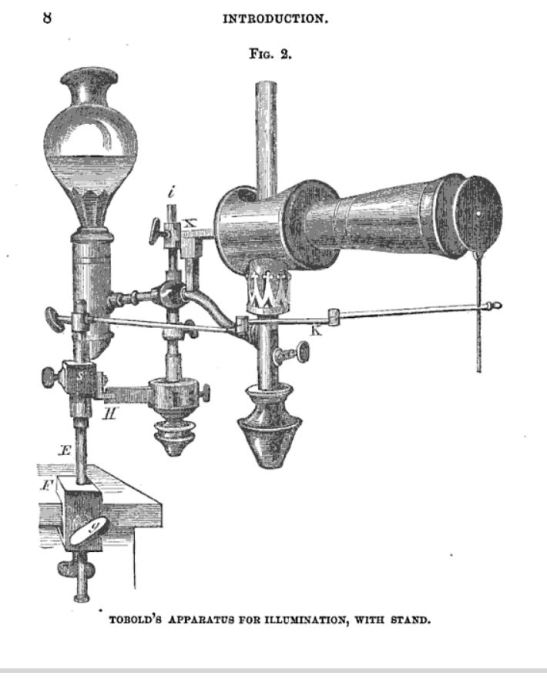 tobold´s apparatus for illumination (with a stand)