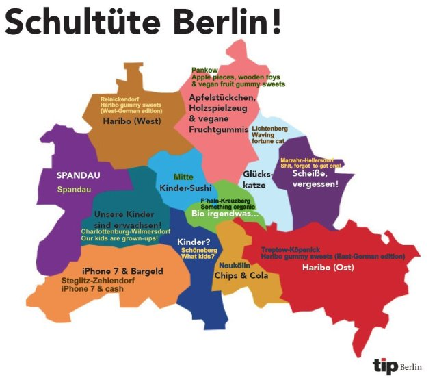 originally published by @tip_berlin